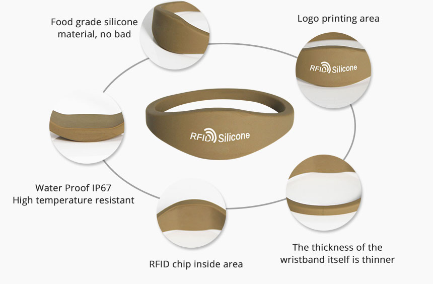 Brown RFID Silicone Wristband Bracelet Details RS-CW004