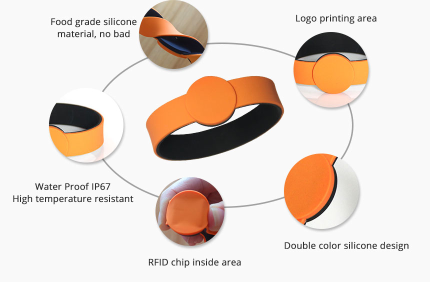 Silicone RFID Chip Bracelet RS-CW027 Details