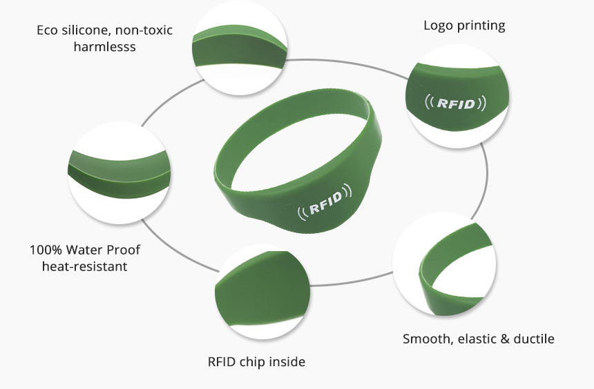 RFID Silicone Tags MIFARE Bracelet RS-CW006 Details