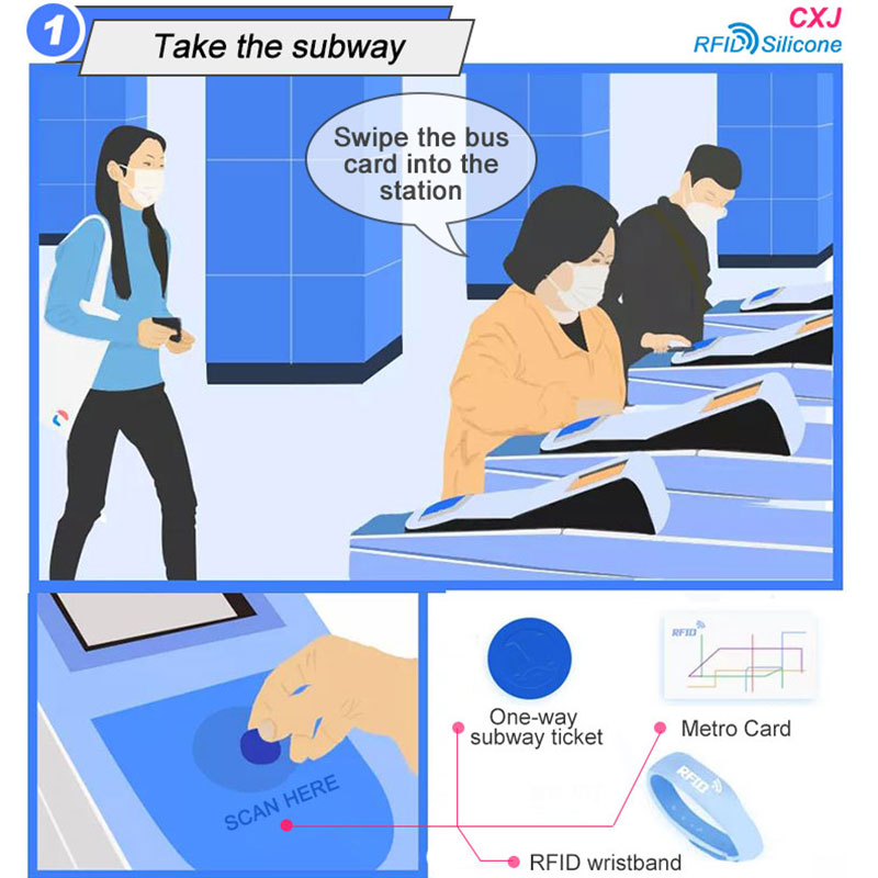 When we enter the station and take the subway, RFID is beside us